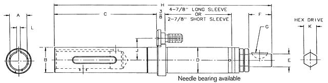 Standard Drilling Slip Assembly